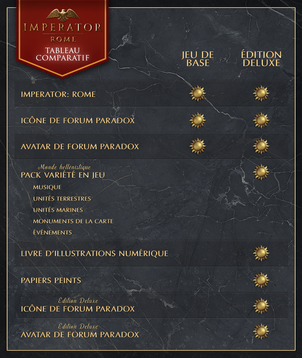 ImperatorRome_comparison_chart-FRA.png?t
